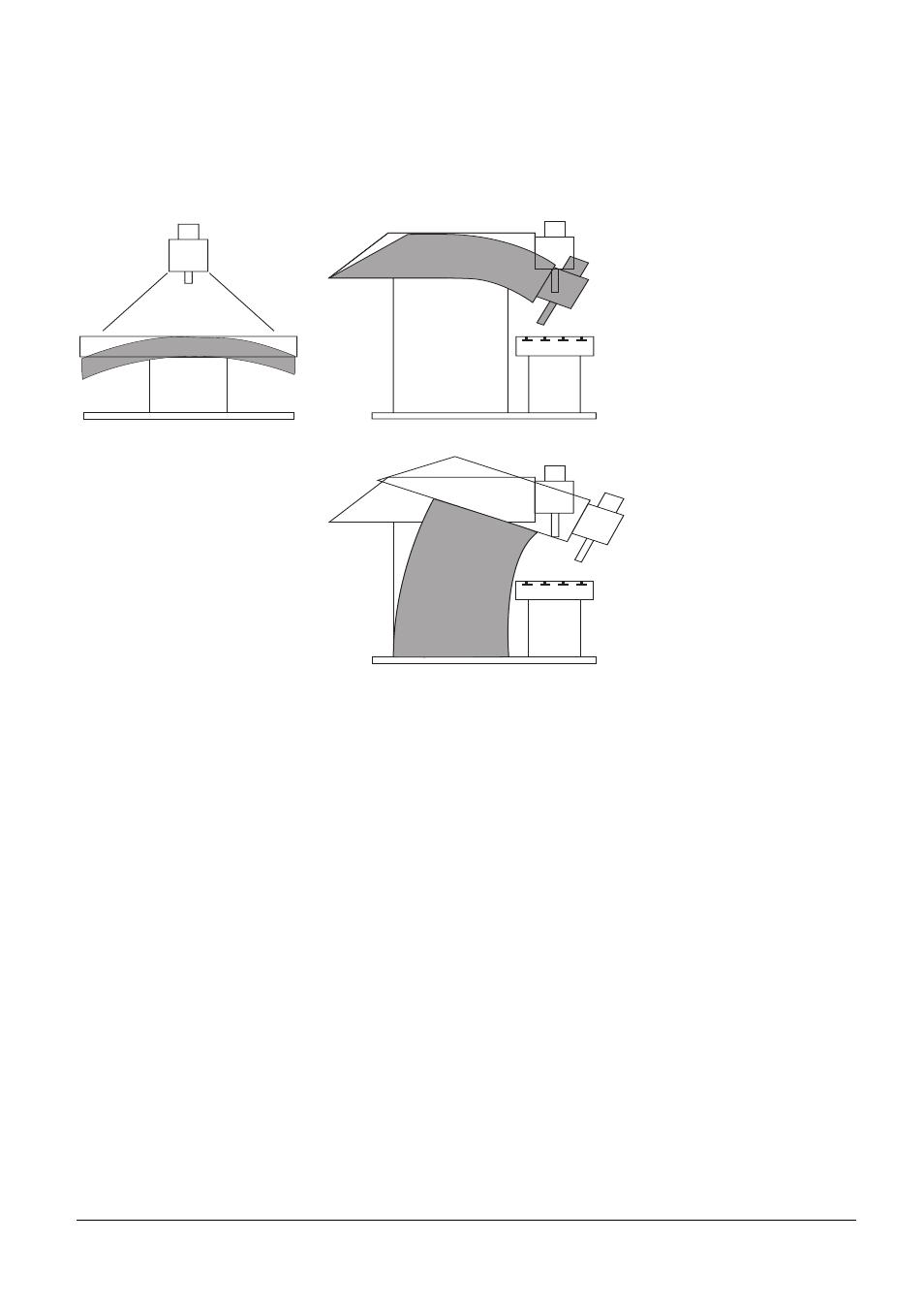 Nonlinear axis error compensation, 4 nonlinear axis error