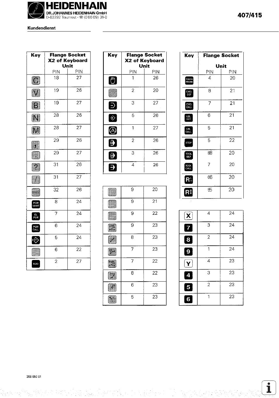 HEIDENHAIN TNC 407 (243 020) Service Manual User Manual