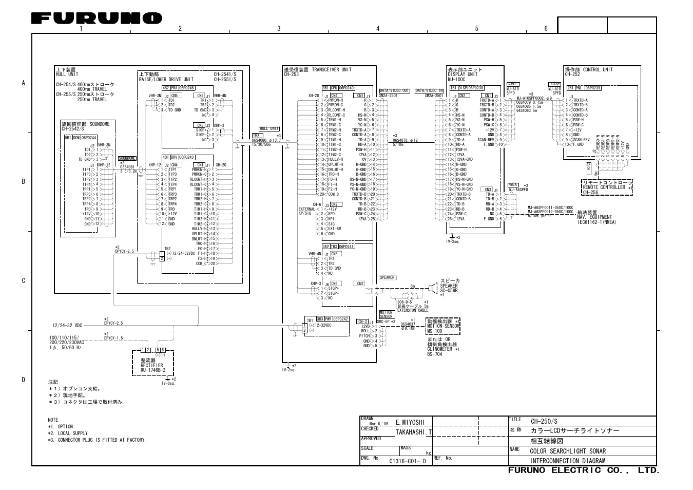 Interconnection Diagrams Furuno Electric Co Ltd