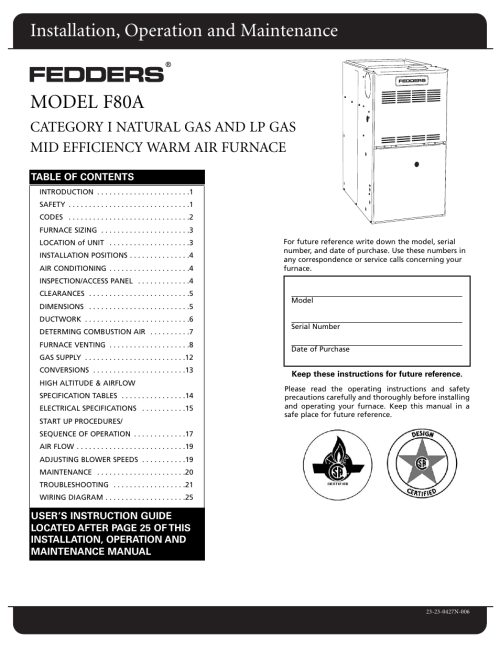 small resolution of fedder furnace wiring diagram