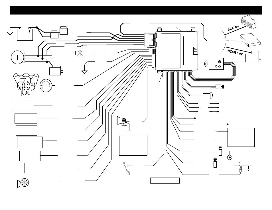hps fortress wiring diagram subaru sti radio schematic jumper select technologies alarm combo medieval
