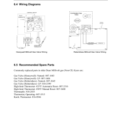 4 wiring diagrams 5 recommended spare parts honeywell millivolt millivolt gas valve wiring diagram [ 954 x 1235 Pixel ]