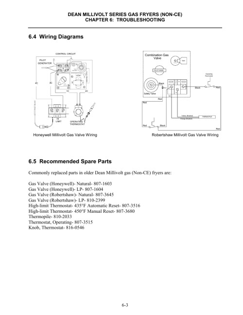 small resolution of 4 wiring diagrams 5 recommended spare parts honeywell millivolt millivolt gas valve wiring diagram