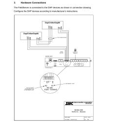 fieldserver wiring diagram wiring diagram repair guides fieldserver wiring diagram [ 954 x 1235 Pixel ]
