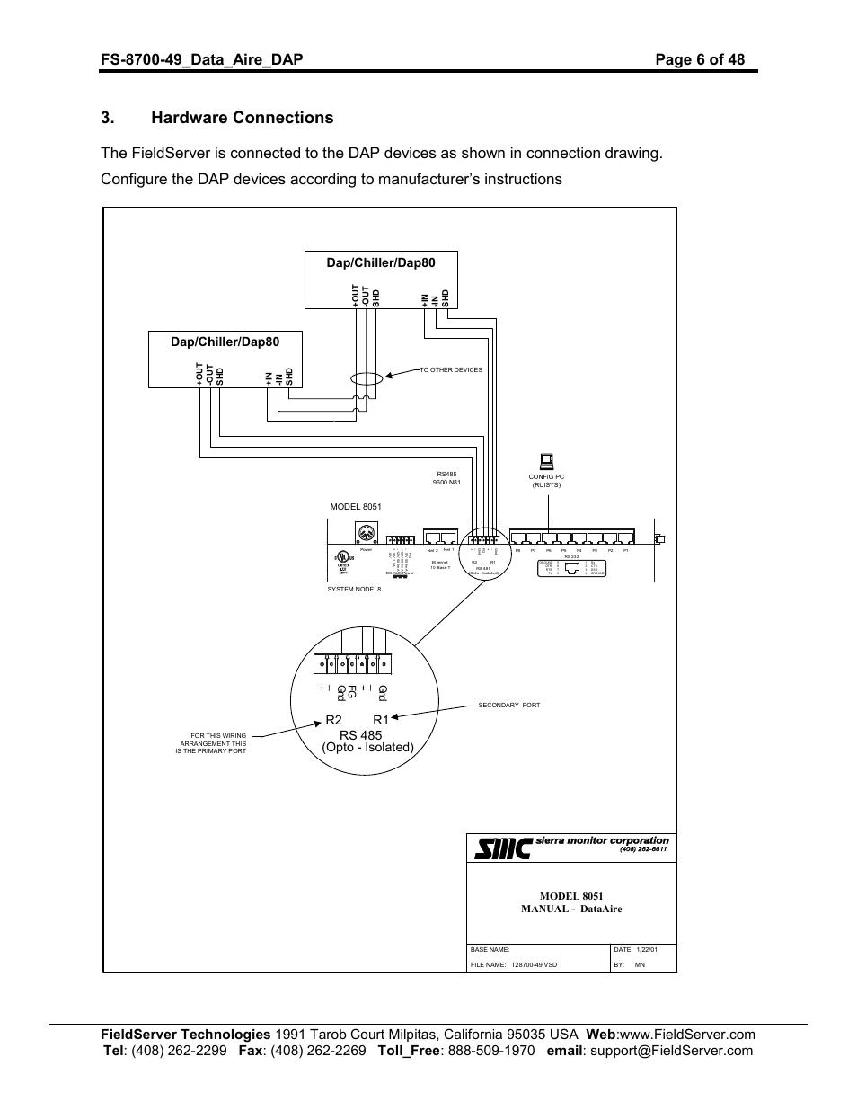 medium resolution of fieldserver wiring diagram wiring diagram repair guides fieldserver wiring diagram