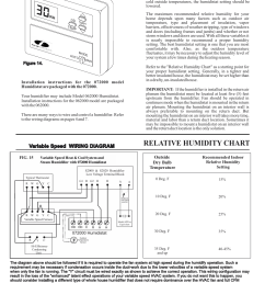 relative humidity chart setting the humidistat variable speed wiring diagram field controls electronic [ 954 x 1235 Pixel ]