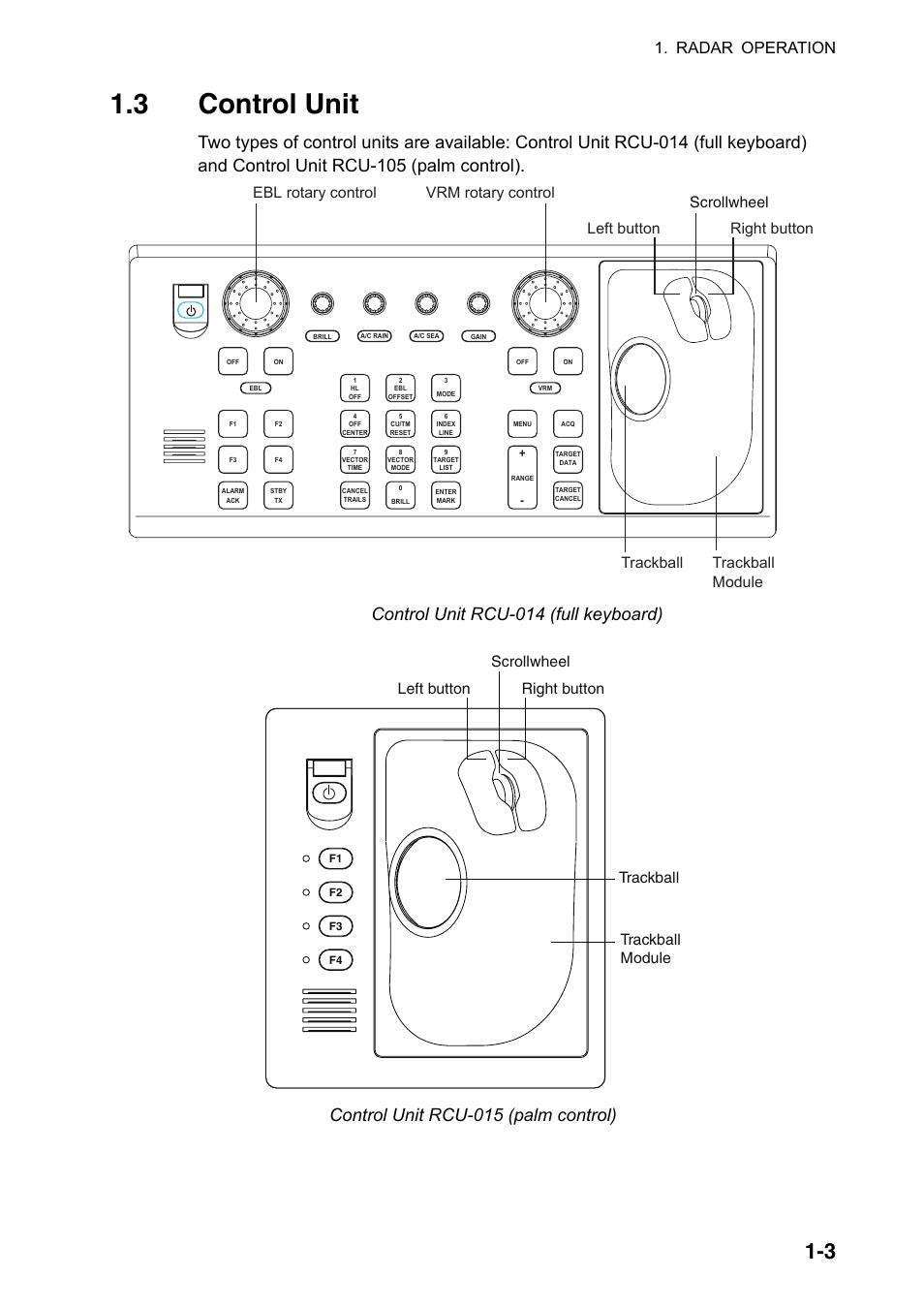 3 control unit, Control unit rcu-014 (full keyboard