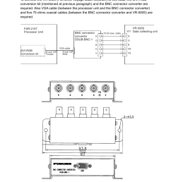 vga to bnc wiring diagram [ 954 x 1351 Pixel ]