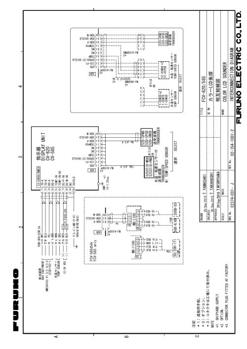 small resolution of furuno wiring diagram wiring diagram articlefuruno mb1100 wiring diagram wiring diagram expert furuno gp 31 wiring
