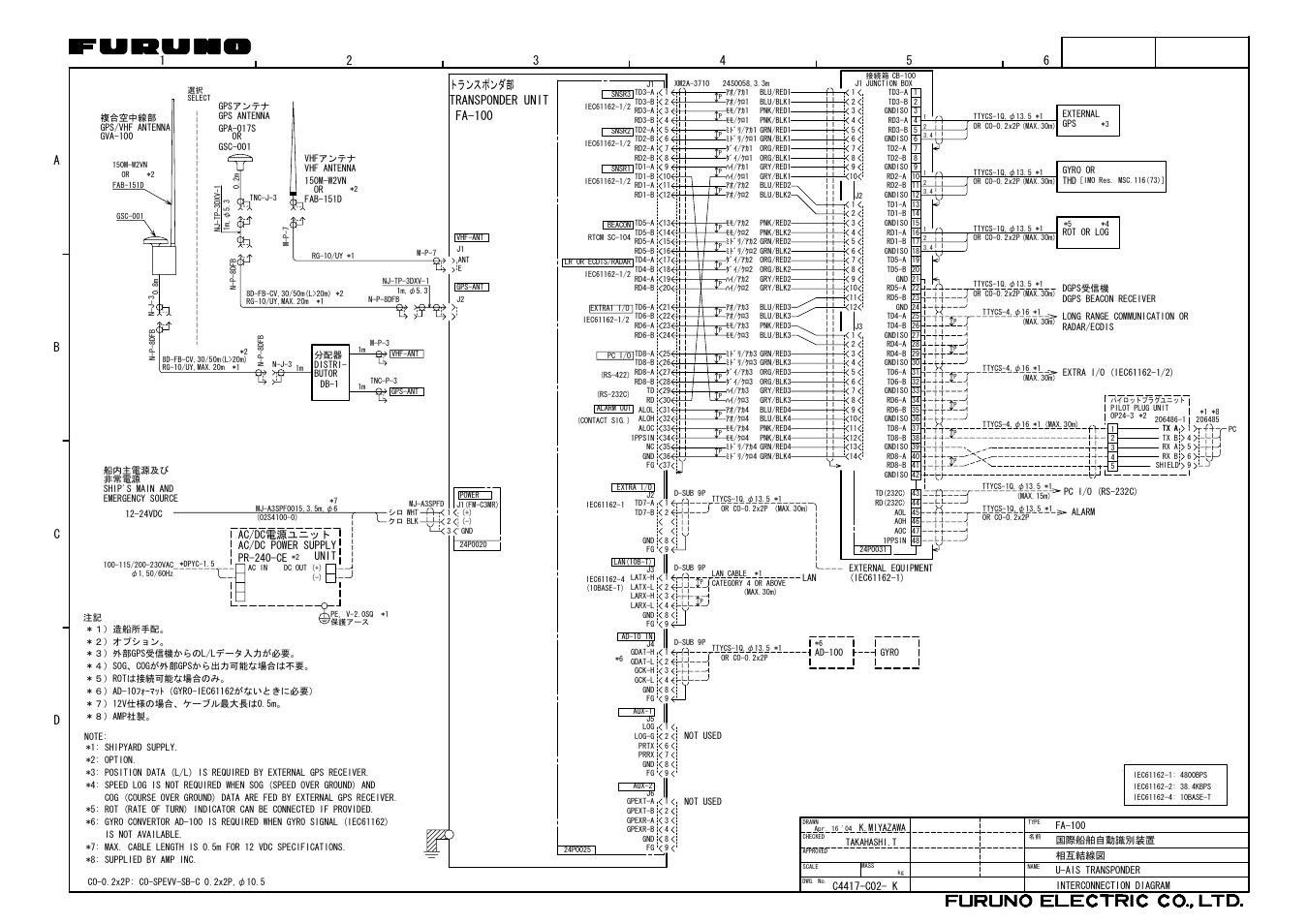 Furuno Gp 31 Wiring Diagram