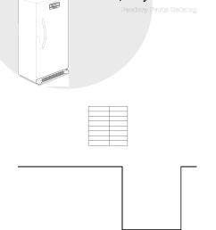 frigidaire dishwasher frigidaire precision ffu14f7hbb user manual 7 pages on frigidaire oven diagram frigidaire dishwasher diagram  [ 954 x 1235 Pixel ]