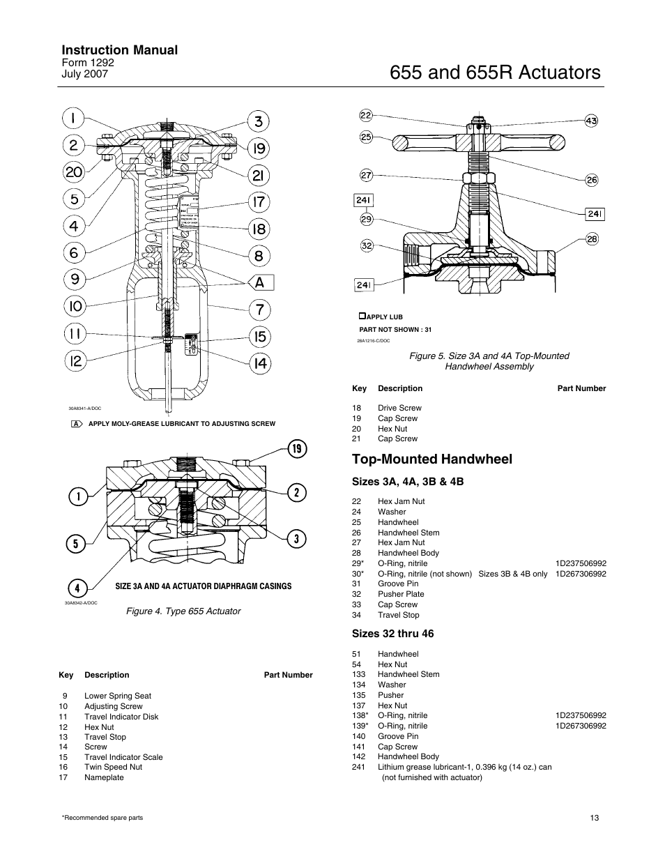 Top-mounted handwheel, Instruction manual, Sizes 3a, 4a