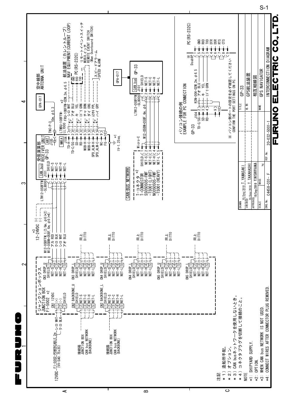 hight resolution of interconnection diagram y nishiyama furuno gp 33 user manual page 94