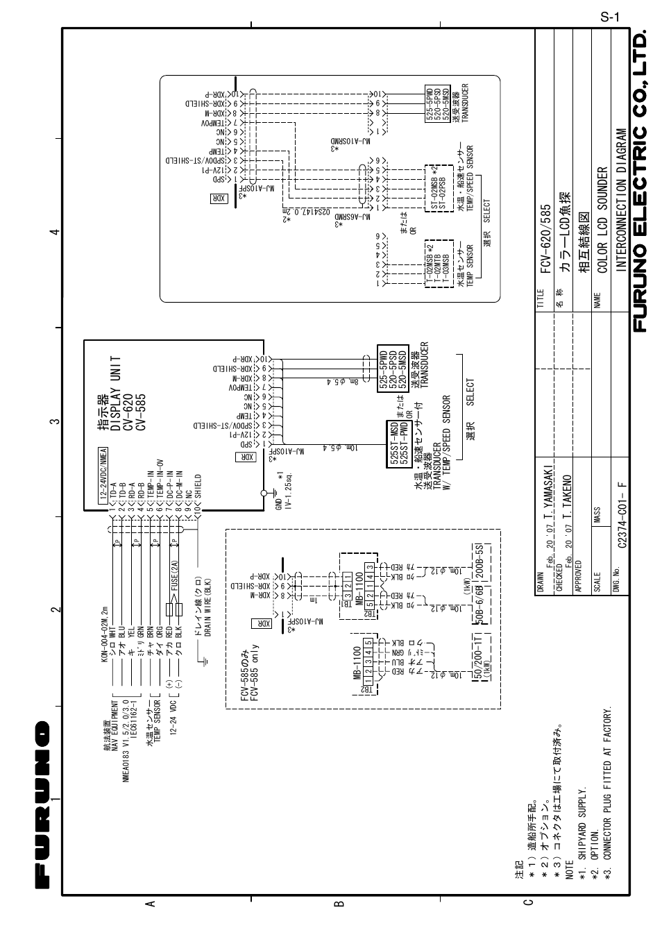 furuno transducer wiring diagram dual 4 ohm subwoofer fcv 620 : 29 images - diagrams | edmiracle.co