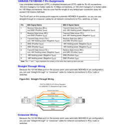 100base tx 10base t pin assignments straight through wiring crossover wiring foundry networks ironpoint 250 user manual page 46 64 [ 954 x 1235 Pixel ]