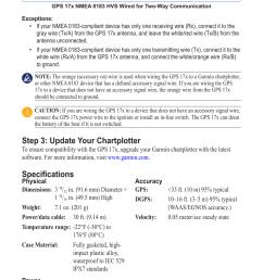 step 3 update your chartplotter specifications garmin nmea 0183 rh manualsdir com garmin striker 4 wiring garmin 160 fishfinder wiring [ 955 x 1750 Pixel ]