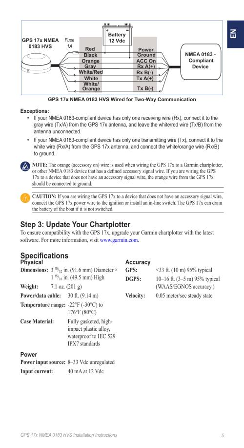 small resolution of step 3 update your chartplotter specifications garmin nmea 0183 rh manualsdir com garmin striker 4 wiring garmin 160 fishfinder wiring