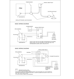 amerex wiring plan view basic wiring diagram greenheck fan grease grabber h2o auto cleaning hood ggh20 user manual page 22 28 [ 954 x 1235 Pixel ]