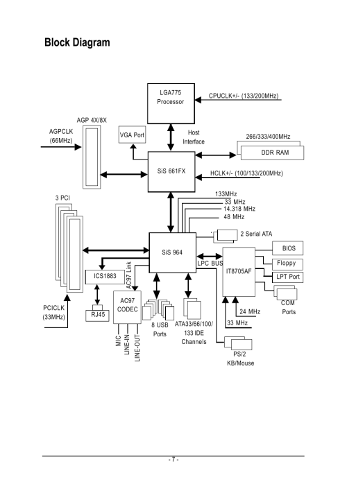 small resolution of block diagram gigabyte ga 8s661fxm 775 user manual page 7 88