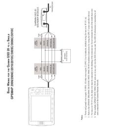 garmin 2010c wiring diagram free wiring diagram for you u2022 garmin 2010c gps chartplotter garmin 2010c wiring diagram [ 954 x 1235 Pixel ]