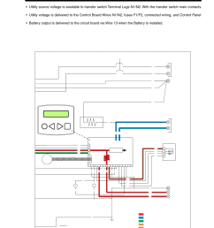 operational analysis part 4 page 105 generac power systems 8 kw lp user [ 954 x 1235 Pixel ]