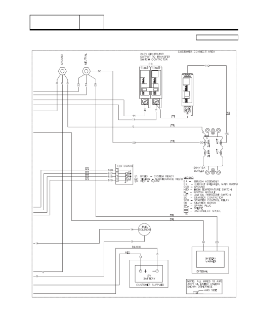 small resolution of 10 kw generac wiring diagram wiring library rh 88 fulldiabetescare org generac transfer switch wiring diagram