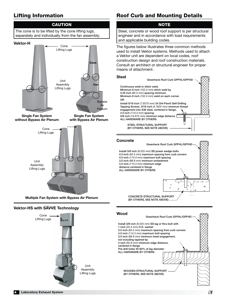 Roof curb and mounting details, Lifting information