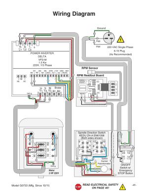 Wiring diagram, Rpm sensor rpm readout board | Grizzly 18