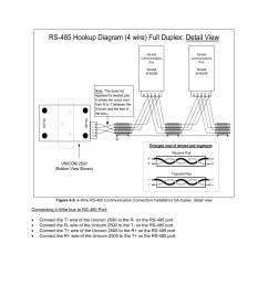 r 485 wiring diagram [ 954 x 1235 Pixel ]