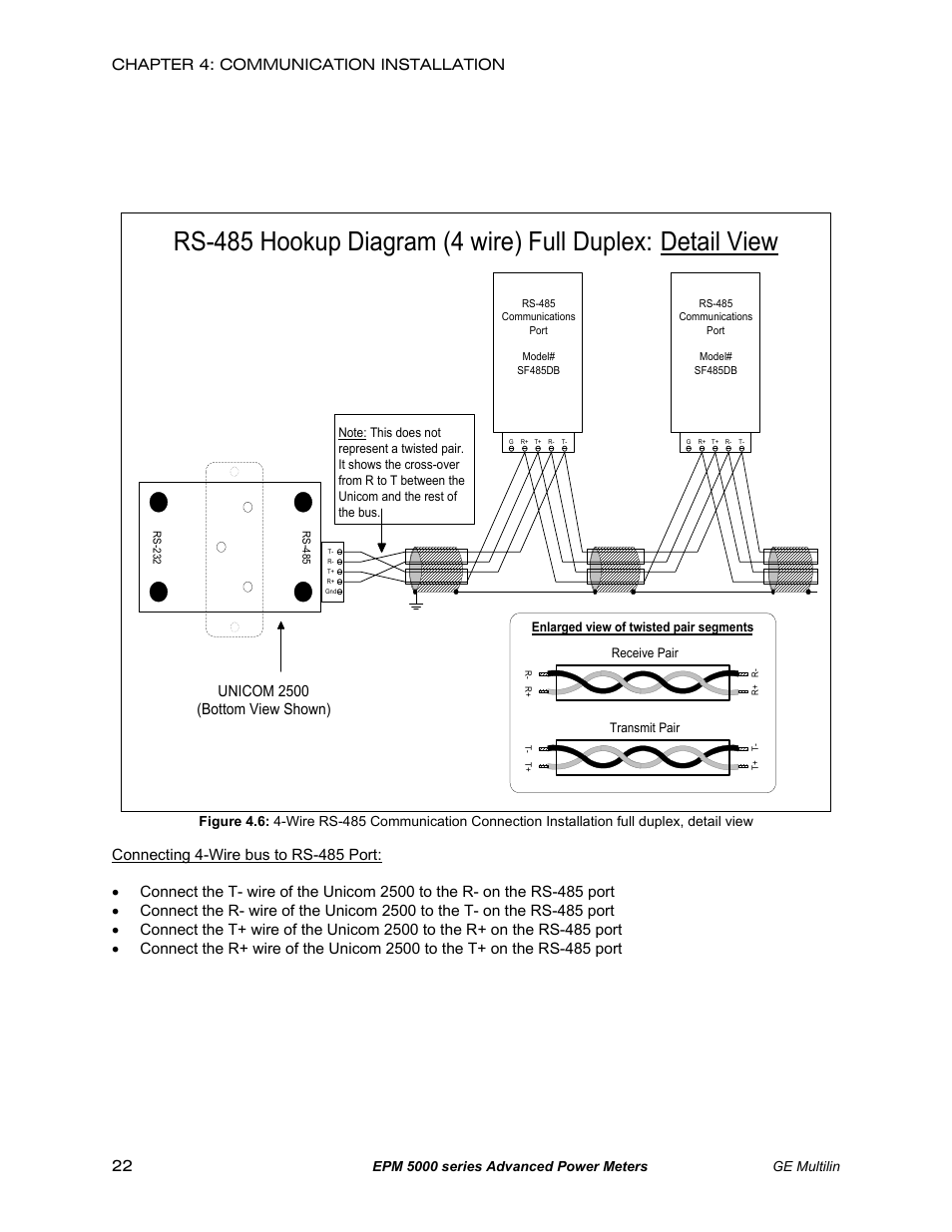 hight resolution of r 485 wiring diagram