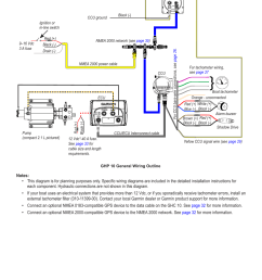 garmin nmea 0183 19 pin wiring diagram garmin gps wiring garmin nmea 0183 wiring diagram to simrad garmin chartplotter wiring diagram [ 954 x 1312 Pixel ]