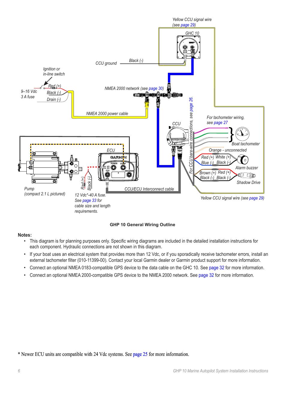 medium resolution of garmin nmea 0183 19 pin wiring diagram garmin gps wiring garmin nmea 0183 wiring diagram to simrad garmin chartplotter wiring diagram