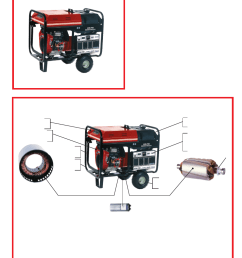 kleen power generators why is gen pro unique and different from the rest gillette portable generators user manual page 3 6 [ 954 x 1263 Pixel ]