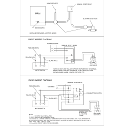 amerex wiring plan view basic wiring diagram greenheck fan canopy rh manualsdir com cooker hood fan motor wiring diagram range hood fan wiring diagram [ 954 x 1235 Pixel ]