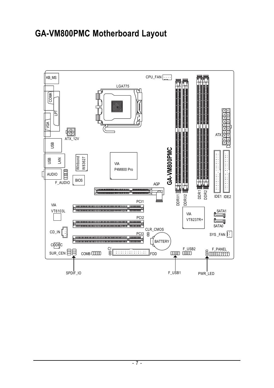 GA-VM800PMC VGA DRIVER