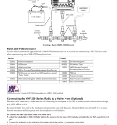 connecting the radio to a hailer horn nmea 2000 pgn information garmin vhf 200i user manual page 7 10 [ 954 x 1350 Pixel ]