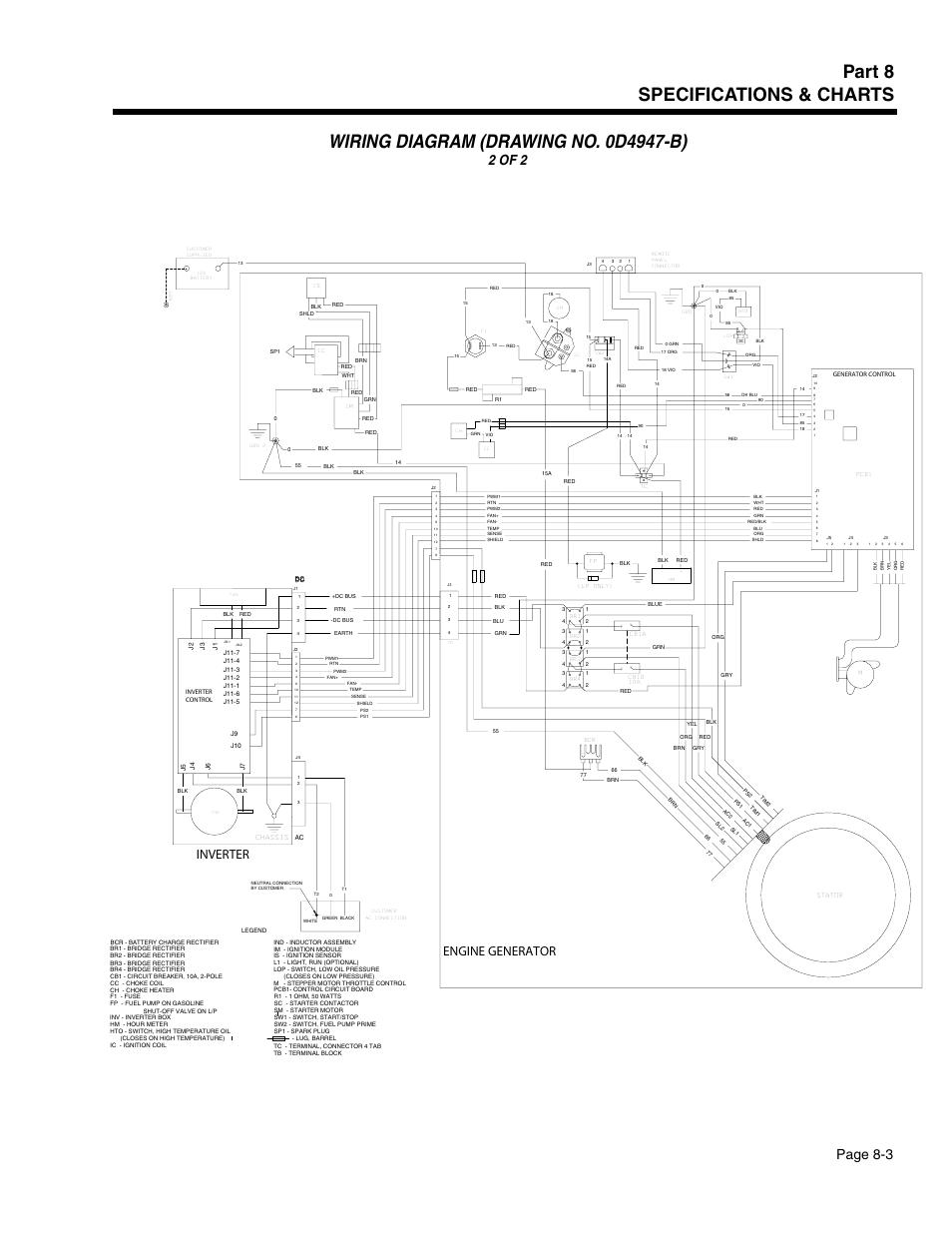 medium resolution of generac hour meter wiring diagram on hour meter hook up hour meter motor