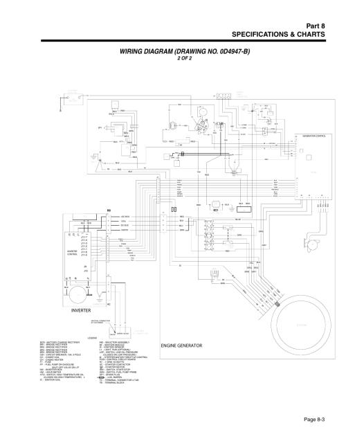 small resolution of generac hour meter wiring diagram on hour meter hook up hour meter motor
