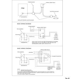 46 basic wiring diagram greenheck fan 452413 user manual page 27 40 [ 954 x 1235 Pixel ]