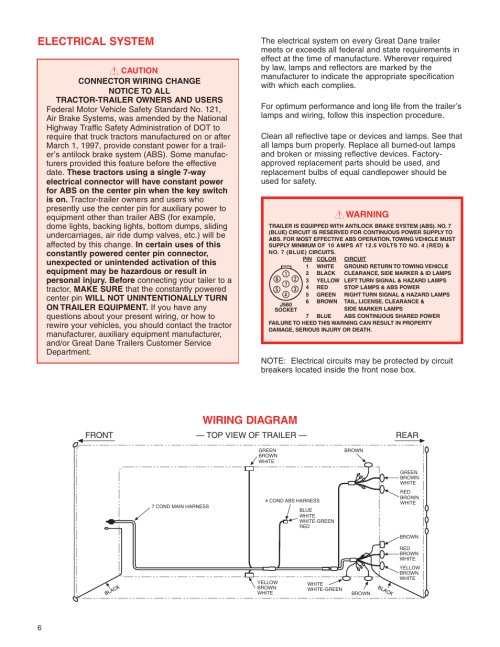 small resolution of electrical system wiring diagram warning great dane 42101401 user manual page 8 32