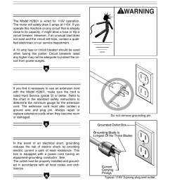 110v operation extension cords grounding grizzly h2801 user manual page 7 32 [ 954 x 1235 Pixel ]