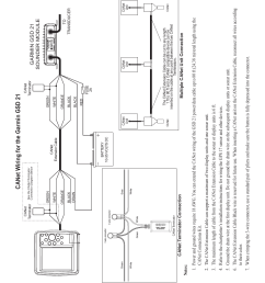 canet w iring for the garmin gsd 21 garmin gsd 21 sounder module rh manualsdir com wiring diagram  [ 954 x 1235 Pixel ]