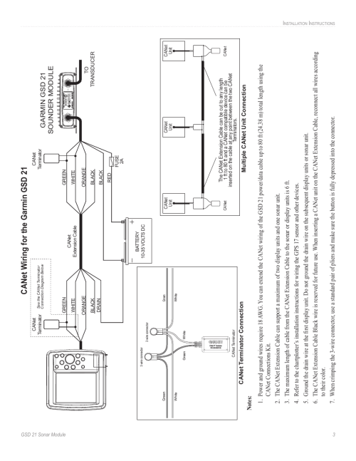 small resolution of canet w iring for the garmin gsd 21 garmin gsd 21 sounder module rh manualsdir com wiring diagram
