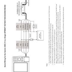 Airmar Transducer Wiring Diagrams 2001 Nissan Altima Belt Diagram Garmin 172c 2019 Ebook Library 182c