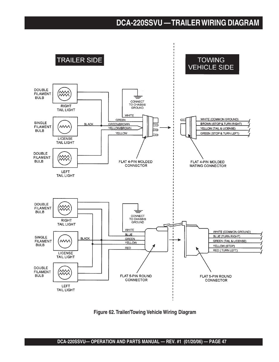 hight resolution of 1dca 220ssvu trailer wiring diagram multiquip mq power whisperwatt 60 hz generator dca