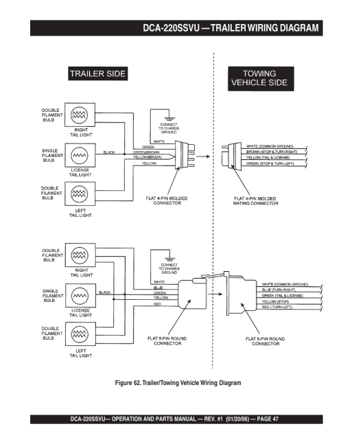 small resolution of 1dca 220ssvu trailer wiring diagram multiquip mq power whisperwatt 60 hz generator dca