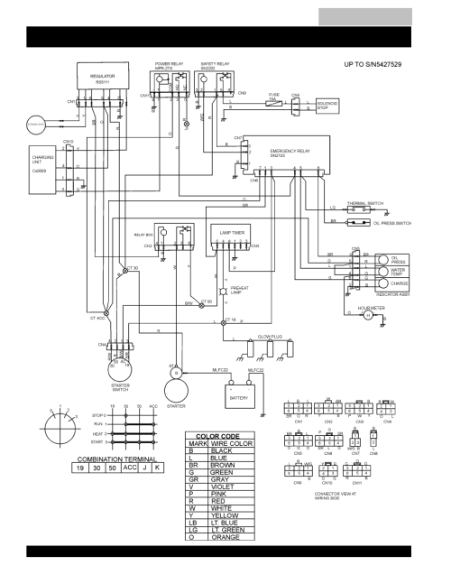 small resolution of engine wiring diagrams 41 blw 400ssw engine wiring diagram multiquip mq