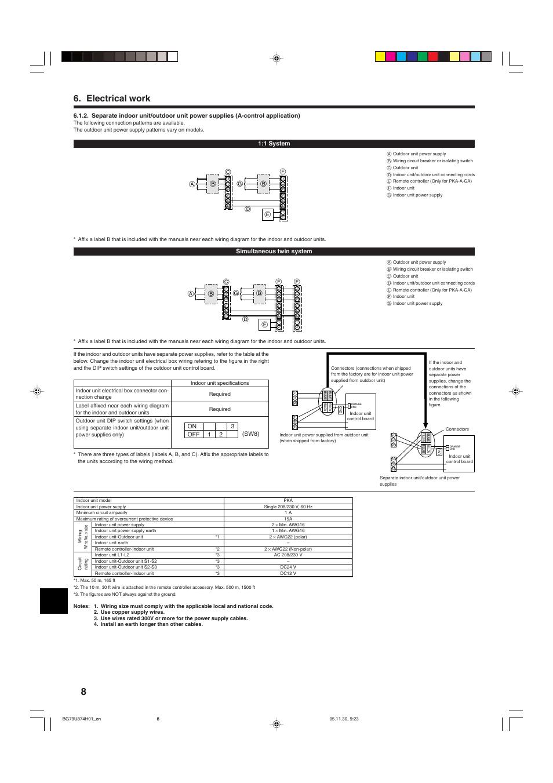 medium resolution of electrical work mitsubishi electric mr slim pka a ga user manual