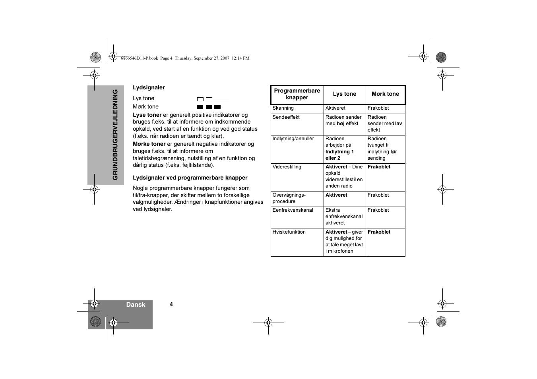 Lydsignaler, Lydsignaler ved programmerbare knapper
