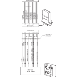 ford 8000 tractor wiring diagram imageresizertool com ford 3000 tractor wiring diagram ford 600 tractor wiring [ 954 x 1475 Pixel ]